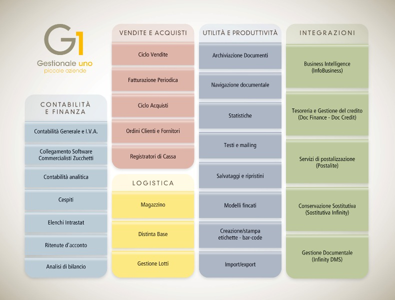 grafico_g1_big